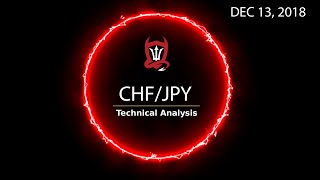 Swiss Yen Technical Analysis (CHF/JPY) : Long Term Tags...  [12.13.2018]