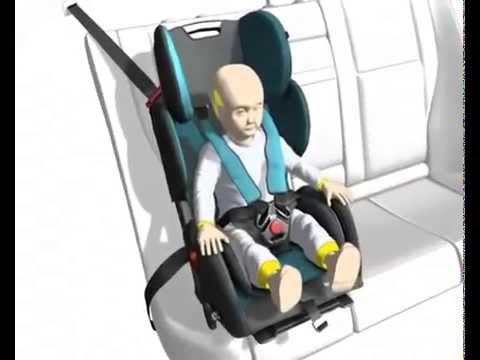 Cómo instalar la silla de auto grupo 1 2 3 Recaro Young Sport