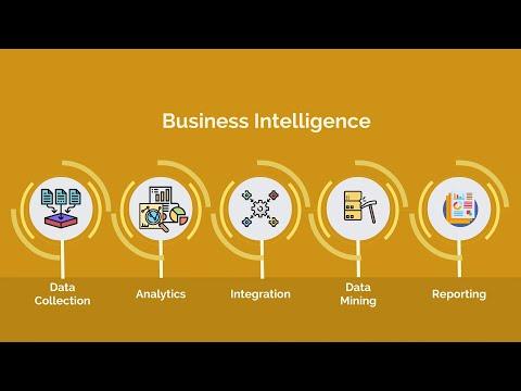 Mehrere Methoden für schnellere BI & Analytik!