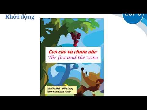 Tin học 6 - Chủ đề 10: Soạn thảo văn bản Tiếng Việt