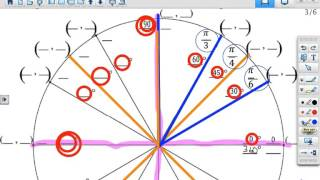 Unit Circle & Special Right Triangles