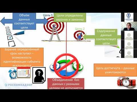 18.02.2021 - «Общие требования по организации обработки персональных данных на предприятиях».