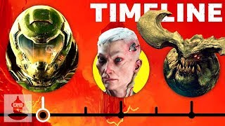 The Complete Doom Timeline - From Doom to Doom Eternal