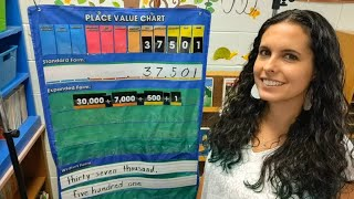 Place Value to the Ten Thousands Place