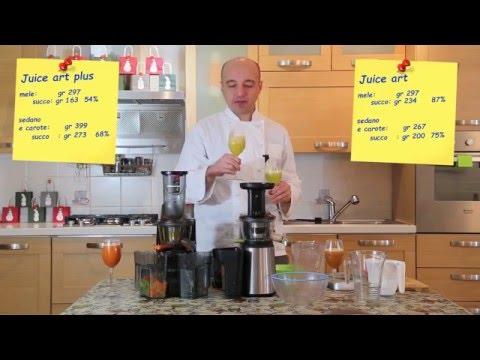 BPH volume di urina residua