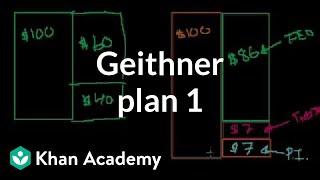 Geithner Plan I