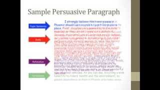 Persuasive Writing, Part 1