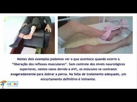 Terápiás böjt a magas vérnyomás kezelésében
