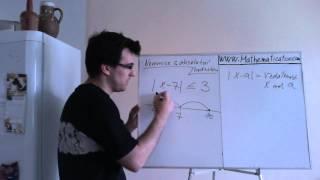 Nerovnice s absolutní hodnotou - geometrická interpretace