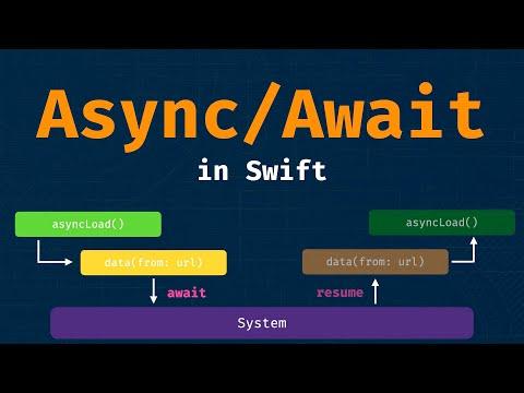 Async/Await in action (Swift 5.5) thumbnail