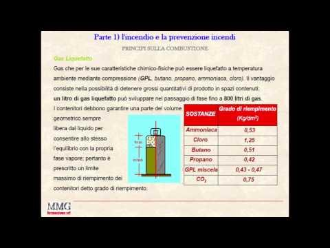Tecniche e metodi per il trattamento dellipertensione