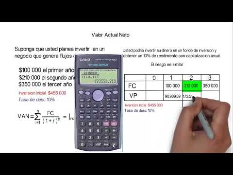 , title : 'Como calcular el Valor Actual Neto  VAN  con excel y la calculadora'