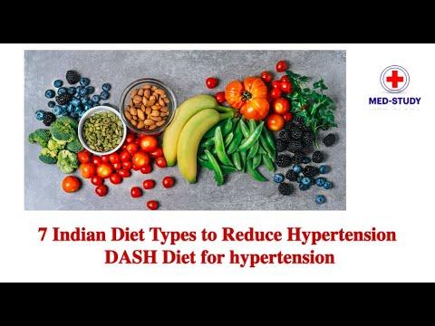 Kokie yra hipertenzijos tipai, jų skirtumas