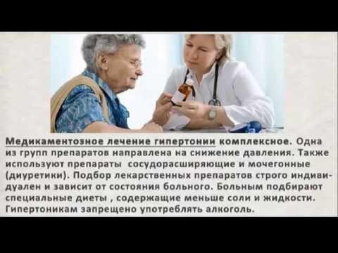 Препараты лечение гипертонии