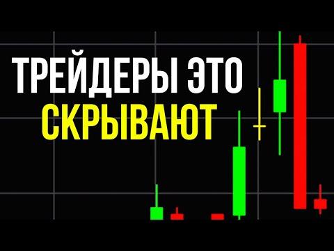 Бинарные опционы безиндикаторная торговая система