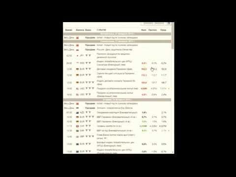 Мониторинг заработка на биткоинах