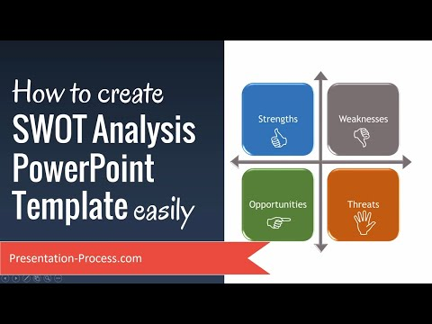 , title : 'How to create SWOT Analysis PowerPoint Template easily