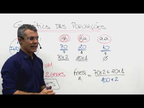 GENÉTICA DAS POPULAÇÕES (Prof. Baraúna)