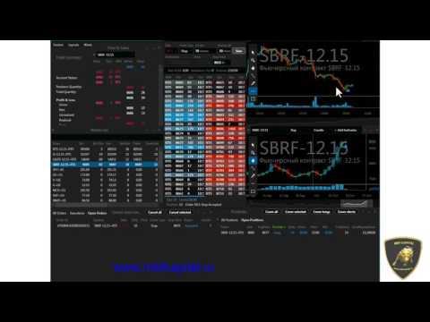 Торговля по новостям фондовый рынок