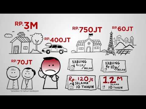 mp4 Business Networking Adalah, download Business Networking Adalah video klip Business Networking Adalah
