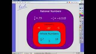 Algebra 2 Lecture 1.1 - Properties of Real Numbers