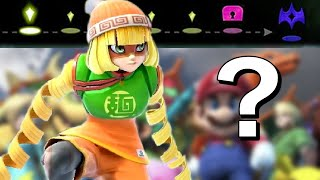 Who Will Battle Min Min in Classic Mode? Final Boss & Ending - Super Smash Bros Ultimate DLC