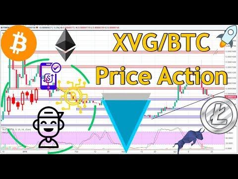Bitcoin wallet dream market