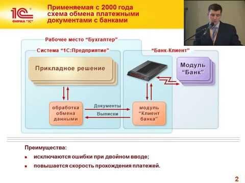 0424. Прямой обмен с банками в 1С:ERP
