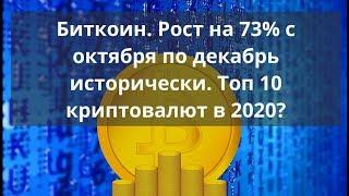 Биткоин. Рост на 73% с октября по декабрь исторически. Топ 10 криптовалют в 2020? Курс BTC к доллару