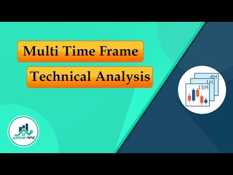 What Is Multiple Timeframe Analysis in Forex?