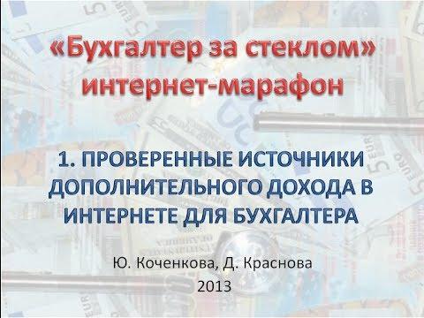 Лучший форекс брокер в россии для алготрейдинга