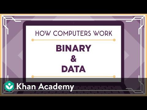 Riscă opțiuni binare