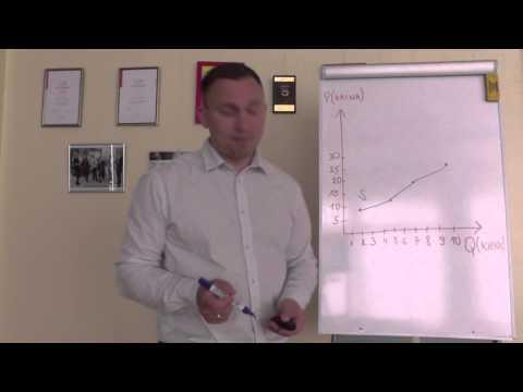 Prekybos dvejetainių opcionų apžvalgos