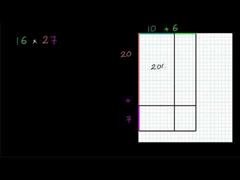 الصف الرابع الرياضيات الضرب والقسمة ضرب الأعداد باستخدام نموذج المساحة 1