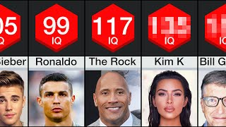 Comparison: Celebrities Ranked By Intelligence