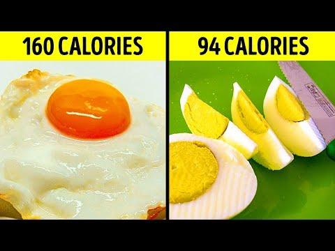 Faible indice glycémique pour perdre du poids