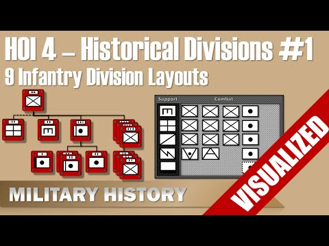 Military History Visualized