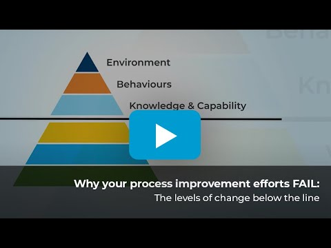 Achieving Sustained Change: Why Your Process Improvement ...