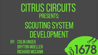 2015 Fall Workshops - Scouting Development