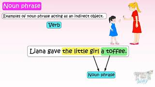 Noun Phrase And Its Functions | English | Grade-5 | Tutway |