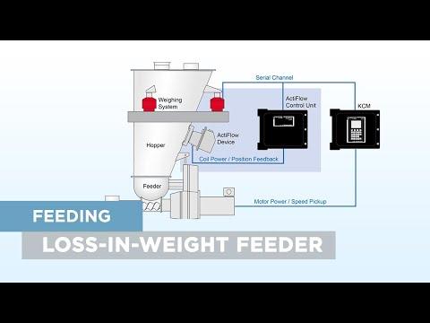 Hogyan lehet zsírokat veszíteni a quadok körül