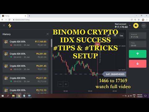Dabartinė bitcoin kaina doleriais