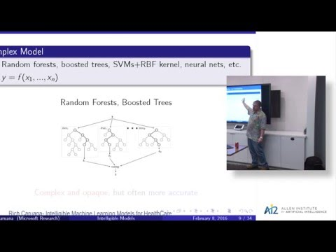 Intelligible Machine Learning Models for HealthCare Thumbnail