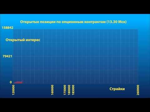 Надежный брокер бинарных опционов 2015