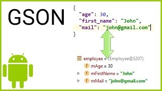 GSON Tutorial Part 1   SIMPLE (DE)SERIALIZATION   Android Studio Tutorial