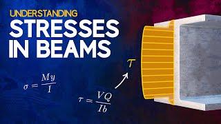 Understanding Stresses In Beams