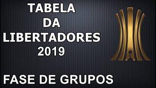 TABELA DA LIBERTADORES 2019 (FASE DE GRUPOS) {17/12}