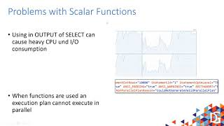 User Defined Functions – From SQL 2000 – SQL 2019 by Uwe Ricken
