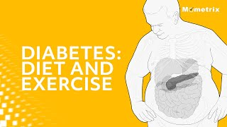 Diabetes: Diet And Exercise | NCLEX Review