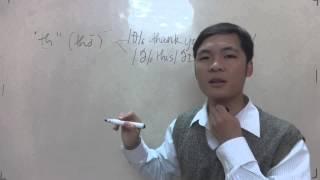 NaDi Voice - Bài 8. Cách phát âm phụ âm /θ/ và /ð/